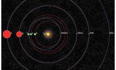 Cientificos descubren un segundo sistema solar